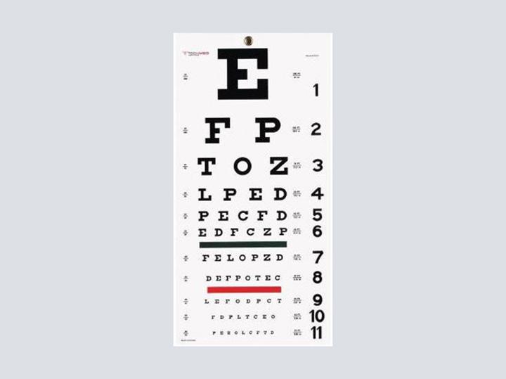 Poster - Eye Chart 1
