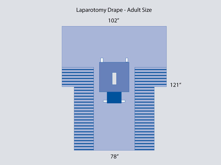 Drape - Laparotomy (Adult)