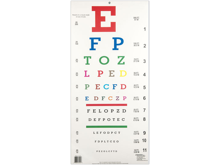 Eye Chart with Colors